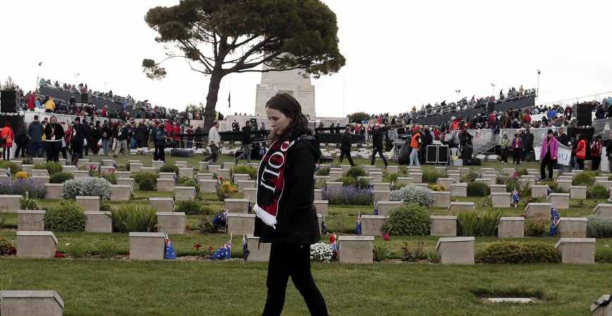 Anzac Gallipoli Tours